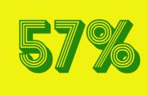 57% des salariés ont eu une entretien professionnel en 2015-2016 - Céreq - RHEXIS