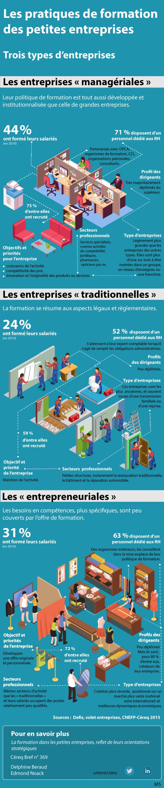 infographie Céreq formation dans les petites entreprises
