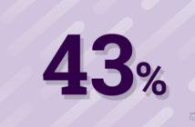 Compétences : 43% d'emplois hautement qualifiés en 2030 - Cedefp