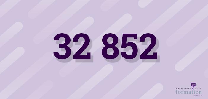 Handicap : 32 852 formations via les Cap Emploi en 2018