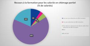 FNE-Formation - chiffres Dares juillet 2020