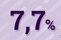 Jaune budgétaire 2021 - la dépense des entreprises en augmentation de 7,7% - RHEXIS