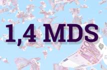 1,4 milliards d'euros pour la formation professionnelle - plan de réduction des tensions de recrutement